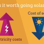 Reliant Energy Rates